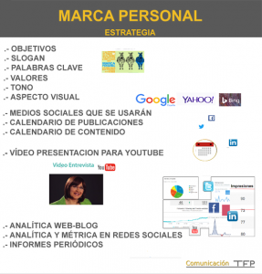 ESTRATEGIA MARCA PERSONAL_2