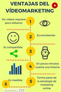 ventajas del vídeo en videomarketing.